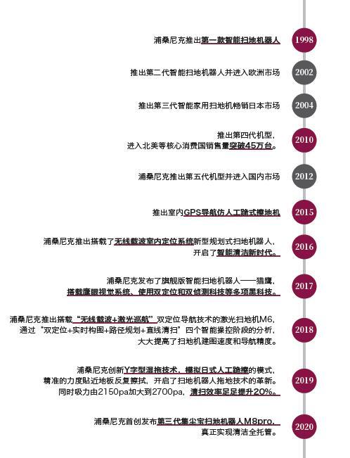 图片包含 日程表  描述已自动生成